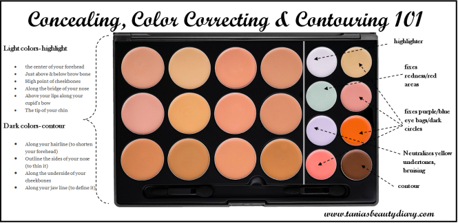 contouring-concealing-color-correcting-chart.png